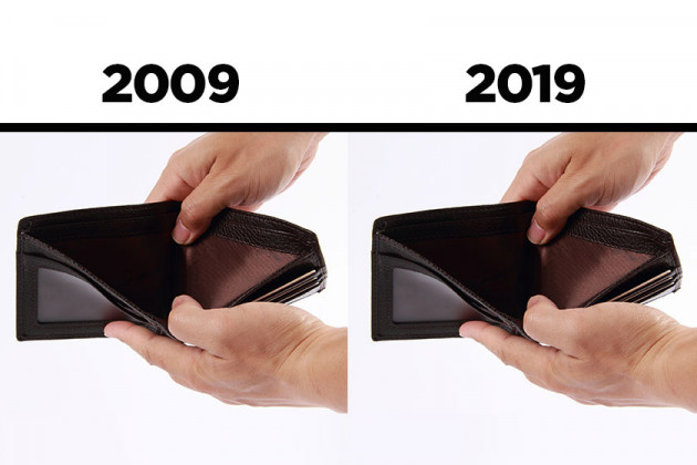 Your #10YearChallenge with money
