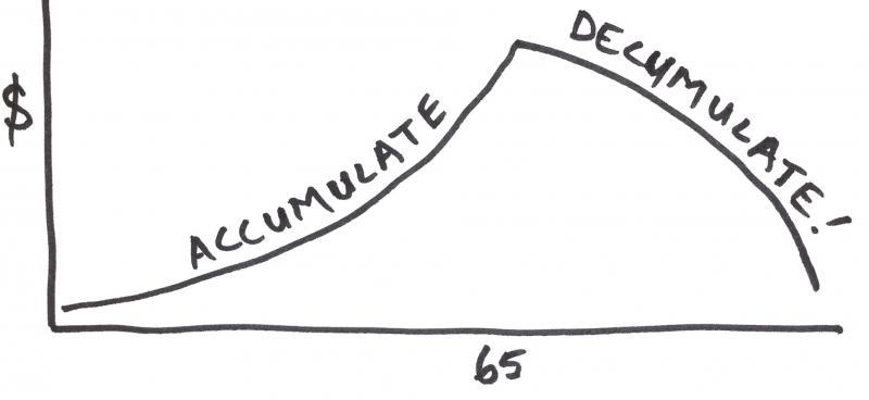 Decumulate